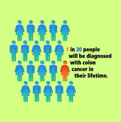 Colon Cancer graphic.jpg