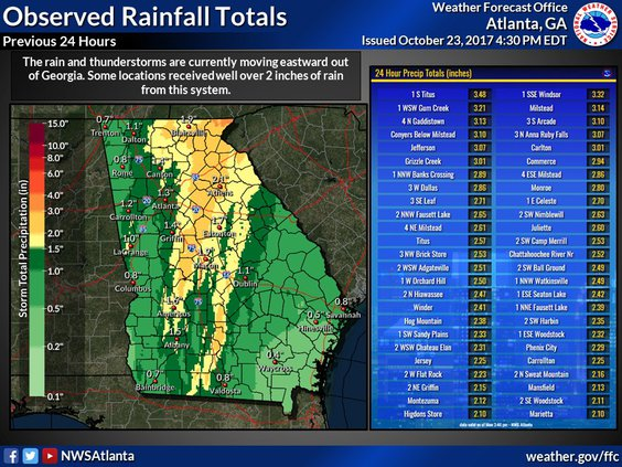 Observed Rainfall Totals Oct. 23, 2017